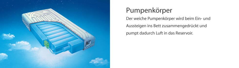 Pumpenkörper der Luftmatratze